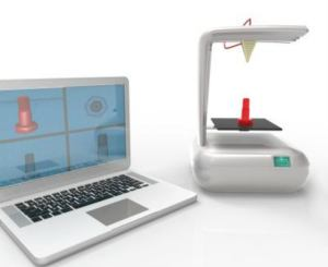 How Ancestry DNA Coupons and 3-D Printing Are Changing Technology Forever.